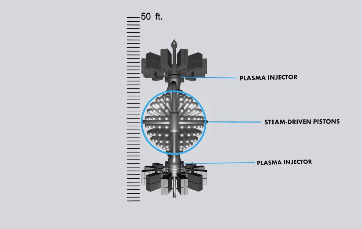 Inside a Fusion Reactor3
